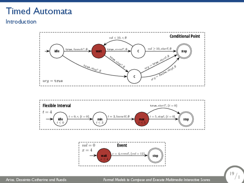 Timed Automata Introduction Conditional Point i...