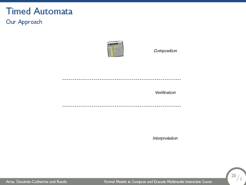 Timed Automata Our Approach Composition Verifica...
