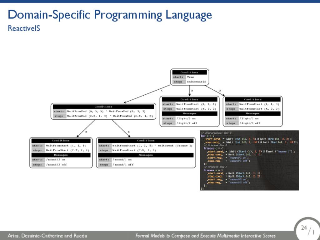 Domain-Specific Programming Language ReactiveIS...