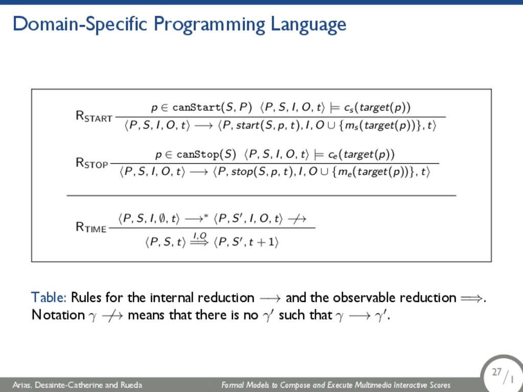 Domain-Specific Programming Language RSTART p ∈...