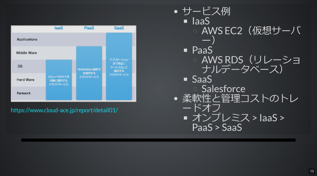 サービス例 IaaS AWS EC2(仮想サーバ ー) PaaS AWS RDS(リレーショ ...