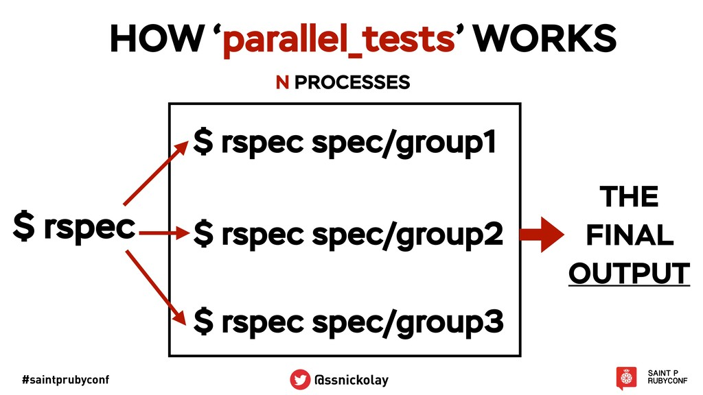 #saintprubyconf @ssnickolay HOW 'parallel_tests...