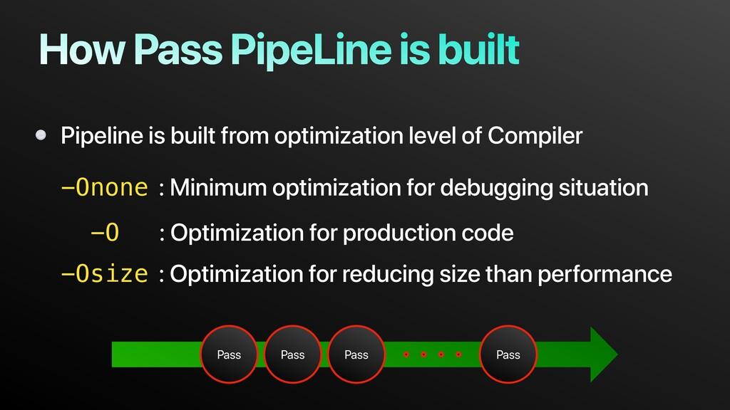How Pass PipeLine is built Pass Pass Pass Pass ...