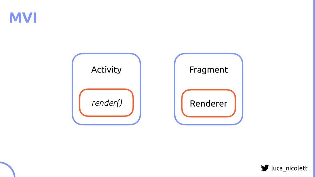 luca_nicolett MVI Fragment Renderer Activity re...
