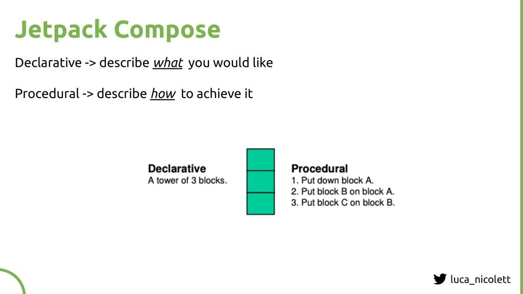 luca_nicolett Jetpack Compose Declarative -> de...