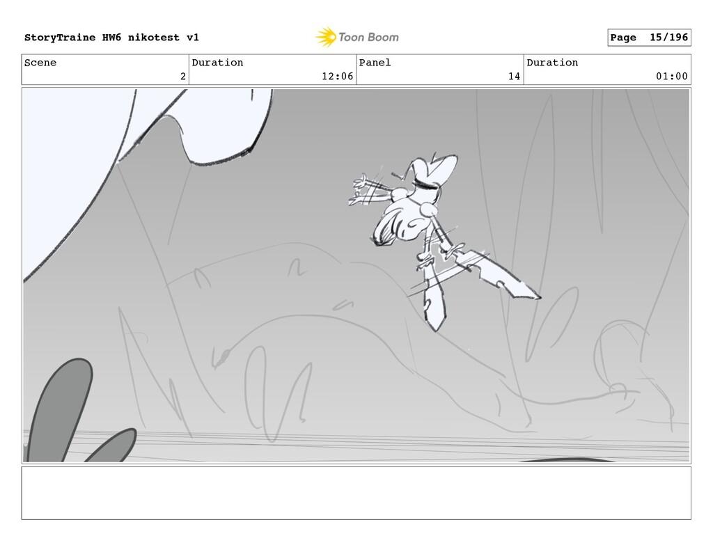 Scene 2 Duration 12:06 Panel 14 Duration 01:00 ...