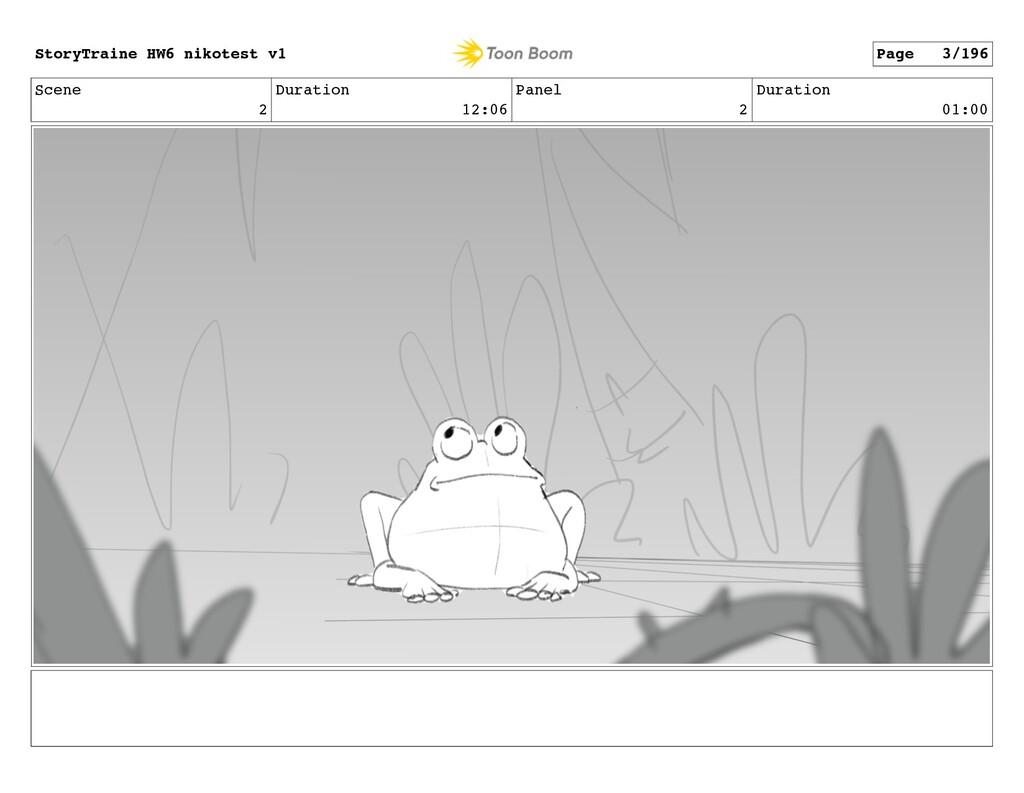 Scene 2 Duration 12:06 Panel 2 Duration 01:00 S...