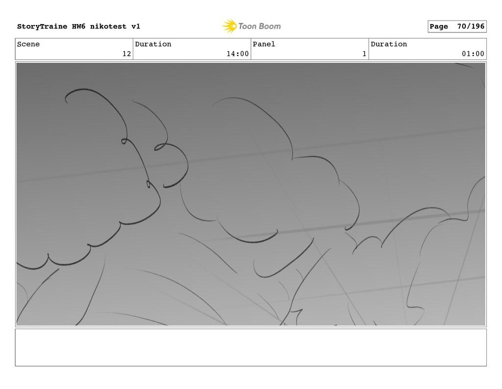 Scene 12 Duration 14:00 Panel 1 Duration 01:00 ...