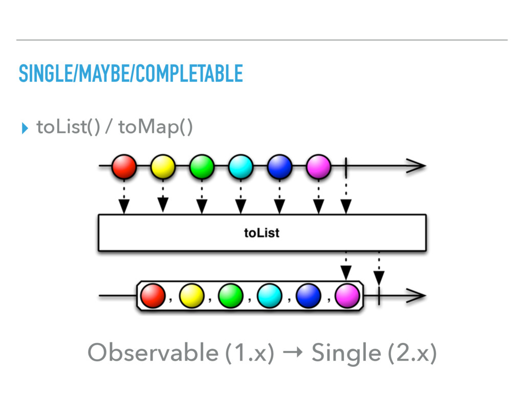 SINGLE/MAYBE/COMPLETABLE ▸ toList() / toMap() O...