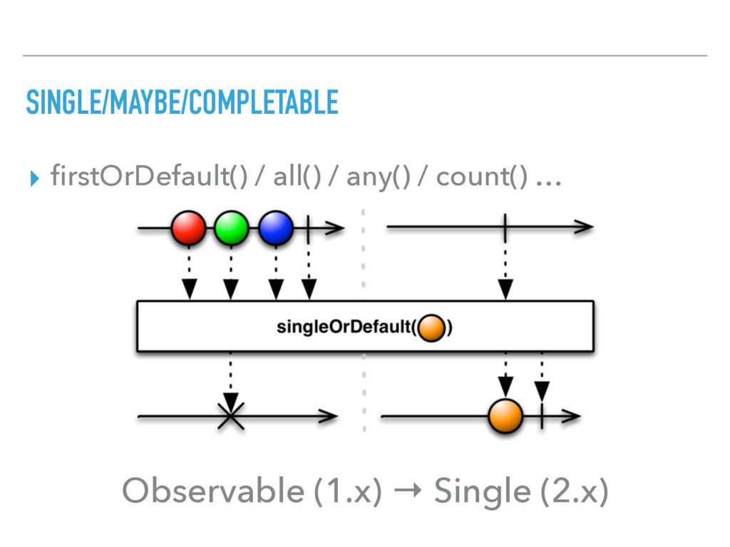 SINGLE/MAYBE/COMPLETABLE ▸ firstOrDefault() / al...
