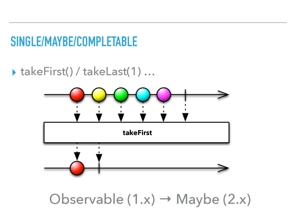 SINGLE/MAYBE/COMPLETABLE ▸ takeFirst() / takeLa...