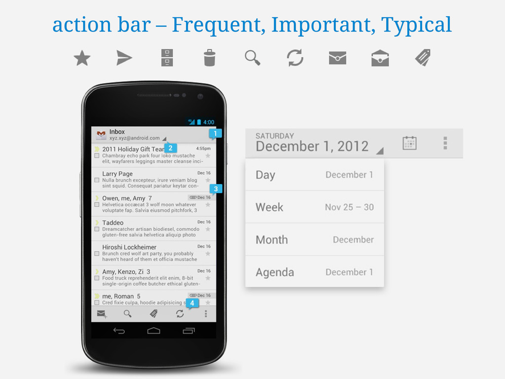action bar – Frequent, Important, Typical actio...
