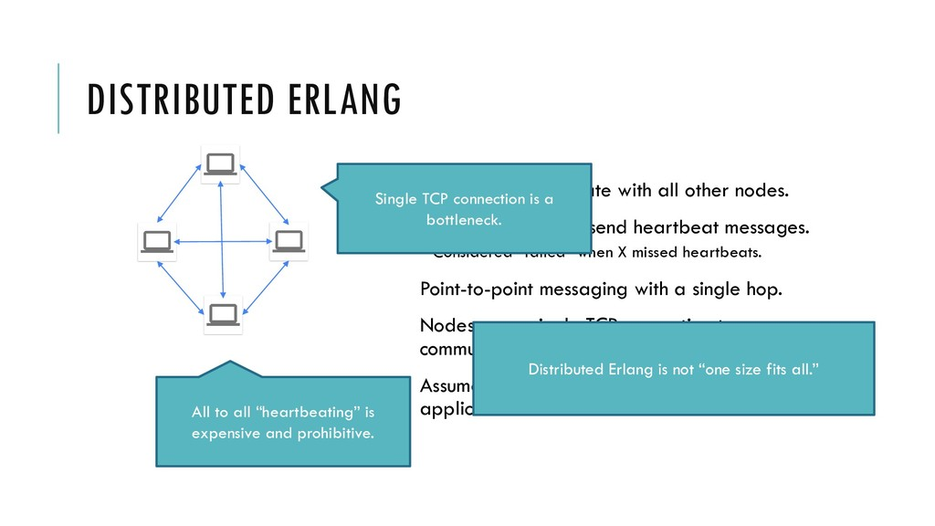 DISTRIBUTED ERLANG All nodes communicate with a...
