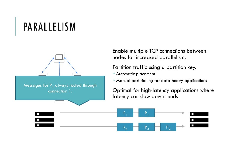 PARALLELISM Enable multiple TCP connections bet...