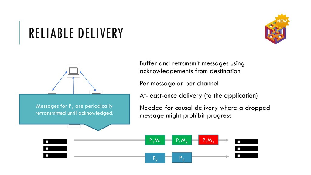 RELIABLE DELIVERY Buffer and retransmit message...
