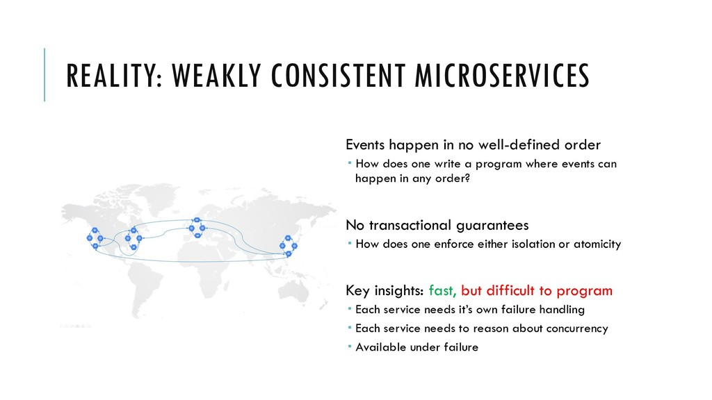 REALITY: WEAKLY CONSISTENT MICROSERVICES Events...
