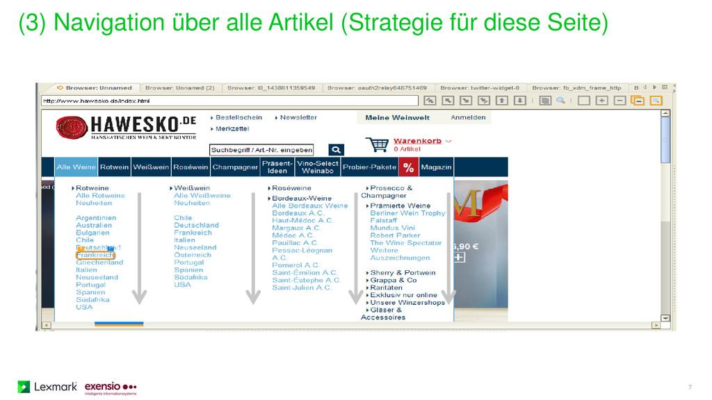 (3) Navigation über alle Artikel (Strategie für...