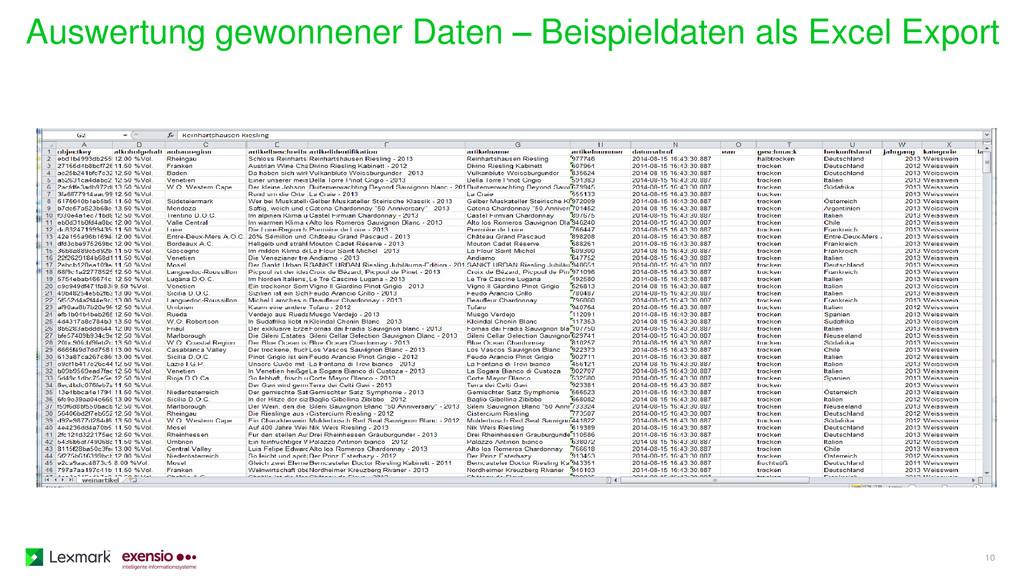 Auswertung gewonnener Daten – Beispieldaten als...