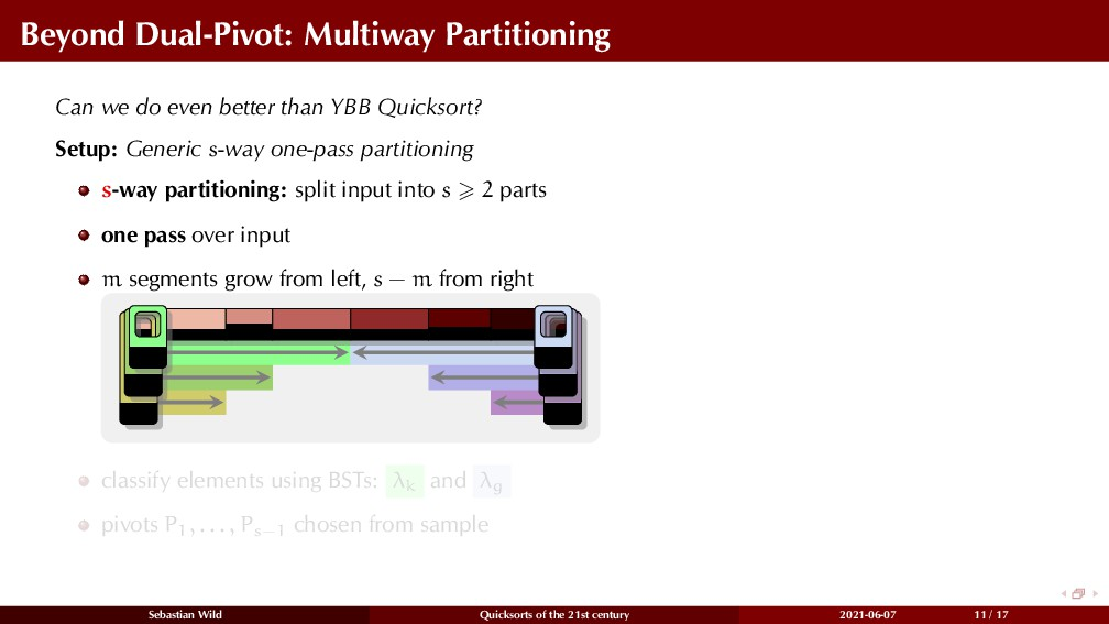 Beyond Dual-Pivot: Multiway Partitioning Can we...