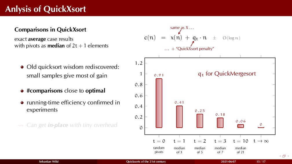 Anlysis of QuickXsort Comparisons in QuickXsort...