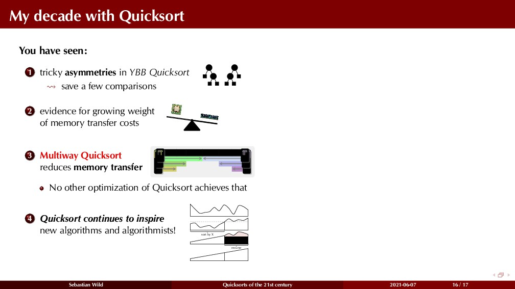 My decade with Quicksort You have seen: 1 trick...