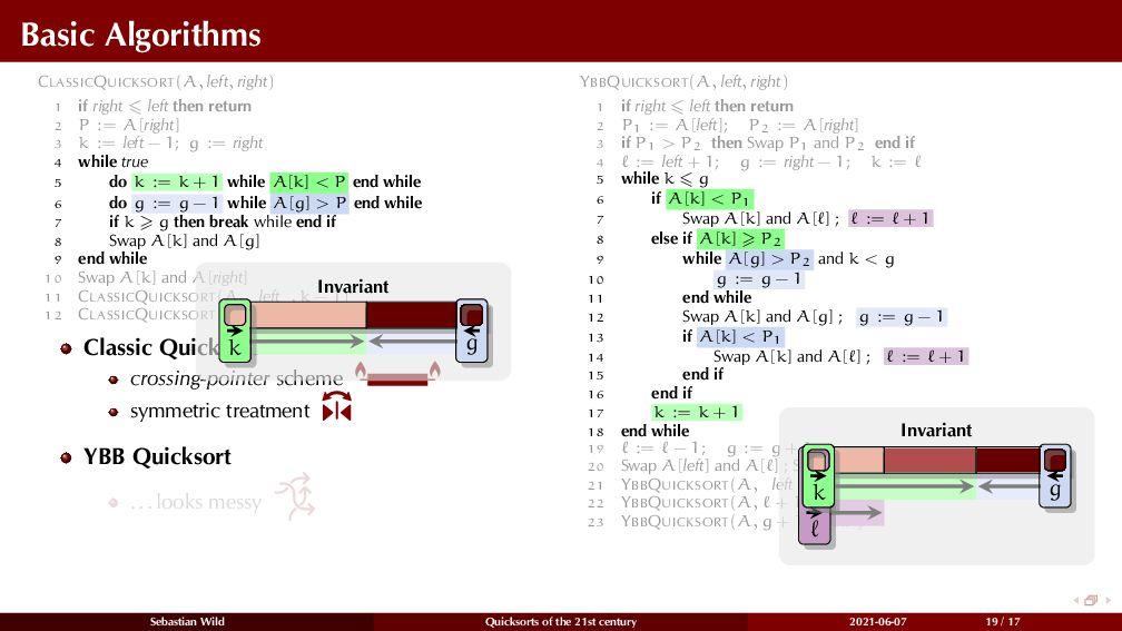 Basic Algorithms CLASSICQUICKSORT(A, left, righ...