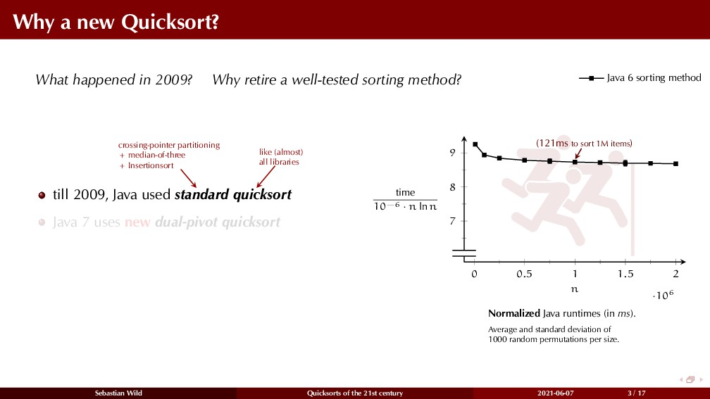 Why a new Quicksort? What happened in 2009? Why...