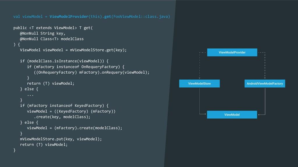 val viewModel = ViewModelProvider(this).get(Foo...