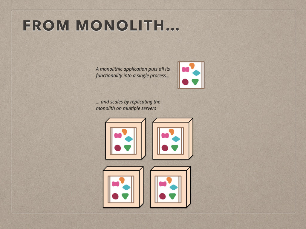 FROM MONOLITH…