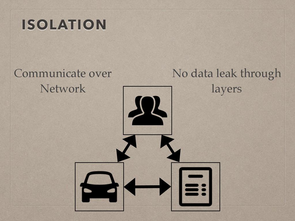 ISOLATION Communicate over Network No data lea...