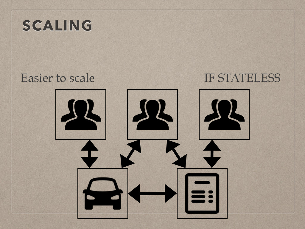 SCALING Easier to scale IF STATELESS