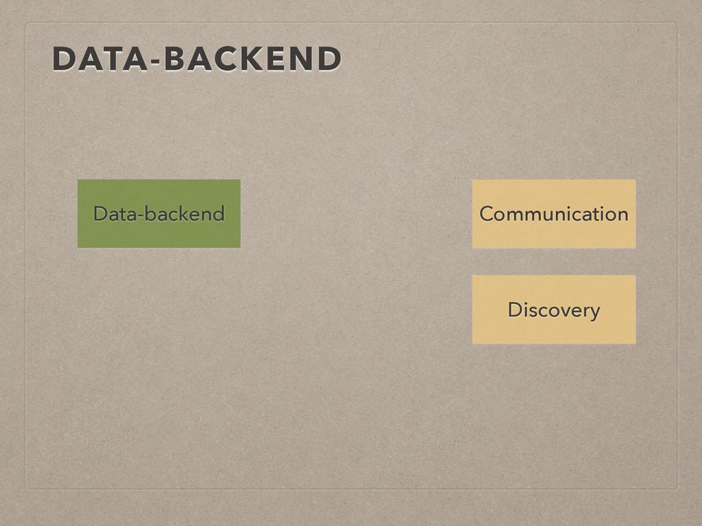 DATA-BACKEND Discovery Data-backend Communicati...