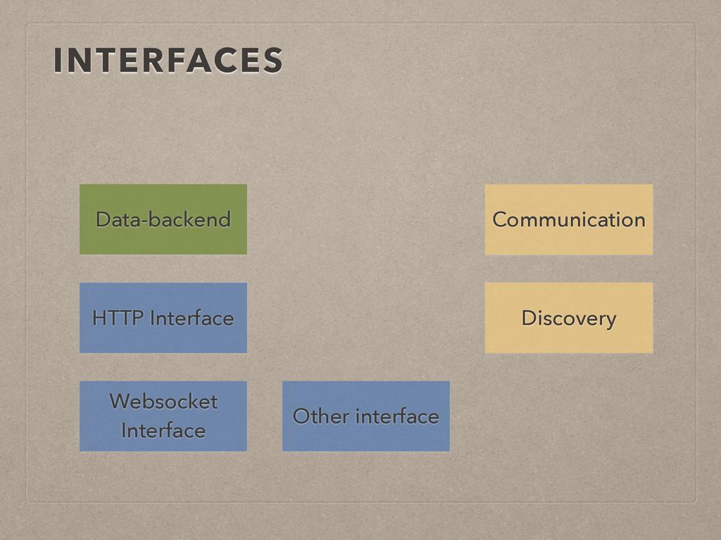 INTERFACES HTTP Interface Websocket Interface O...