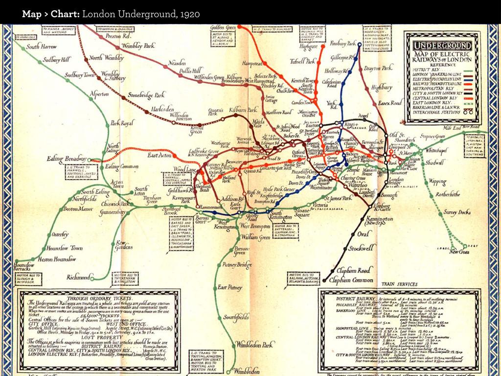 Map > Chart: London Underground, 1920
