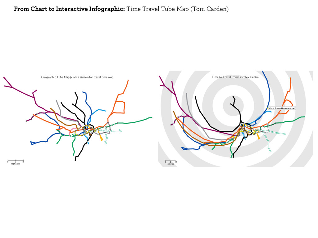 From Chart to Interactive Infographic: Time Tra...