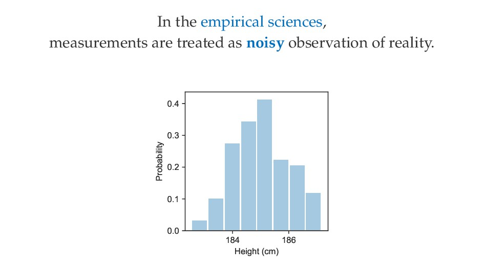 In the empirical sciences, measurements are tre...