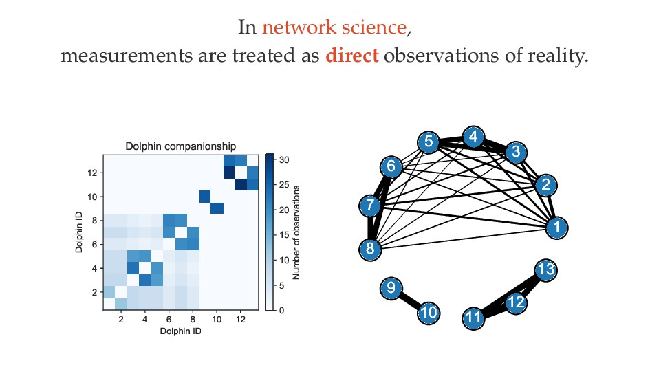 In network science, measurements are treated as...