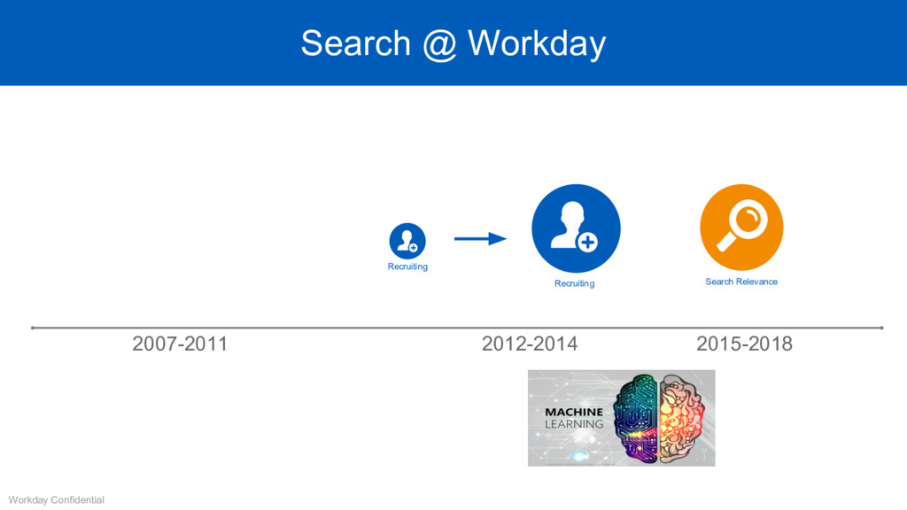 Search @ Workday Recruiting Recruiting Search R...