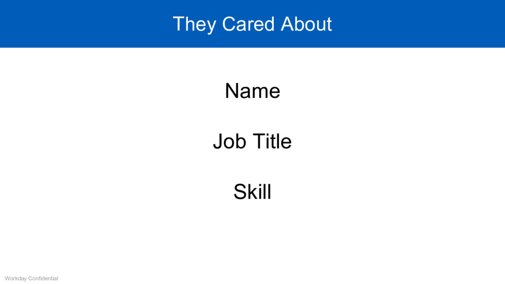 Name Job Title Skill Workday Confidential They ...