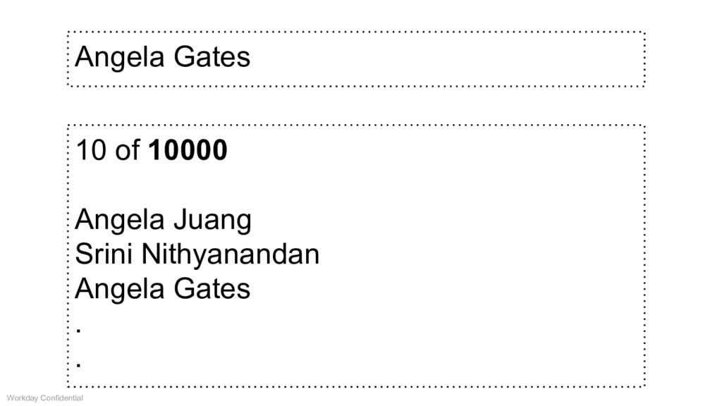 Angela Gates 10 of 10000 Angela Juang Srini Nit...