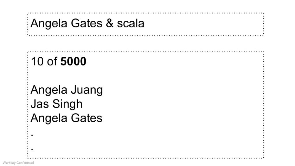Angela Gates & scala 10 of 5000 Angela Juang Ja...