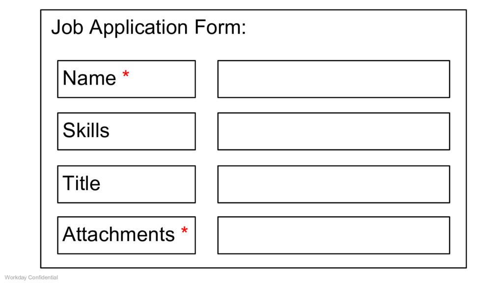 Job Application Form: Name * Skills Title Attac...