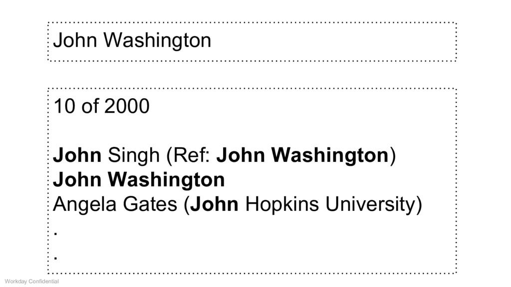 John Washington 10 of 2000 John Singh (Ref: Joh...