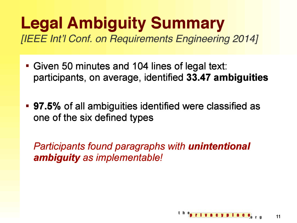 Legal Ambiguity Summary [IEEE Int'l Conf. on Re...