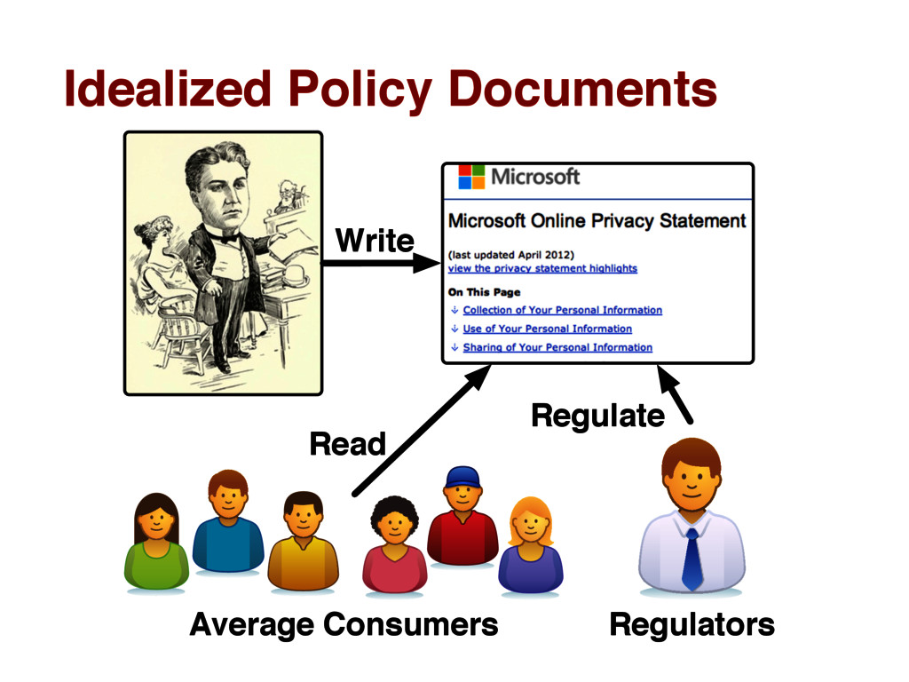 Idealized Policy Documents Write Average Consum...
