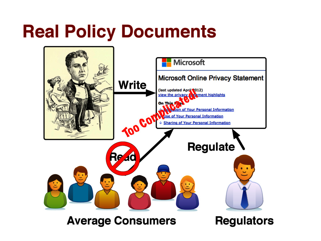 Real Policy Documents Write Average Consumers R...