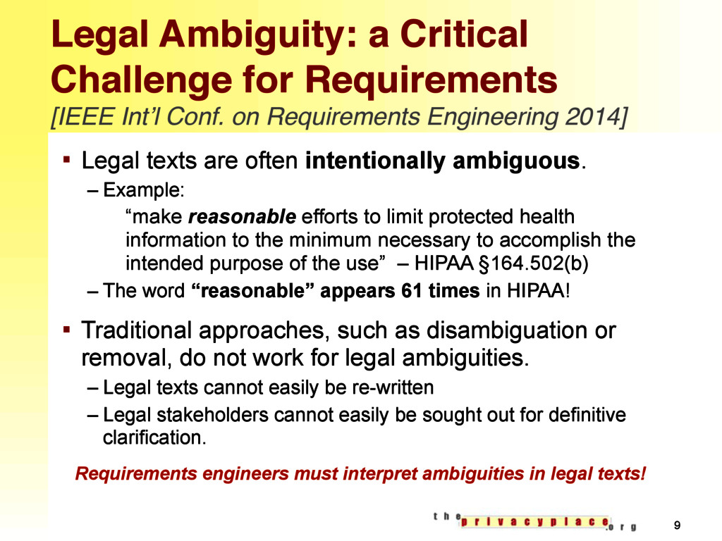 Legal Ambiguity: a Critical Challenge for Requi...