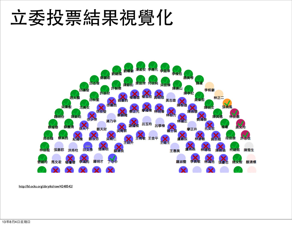 立委投票結果視覺化 http://bl.ocks.org/zbryikt/raw/424854...