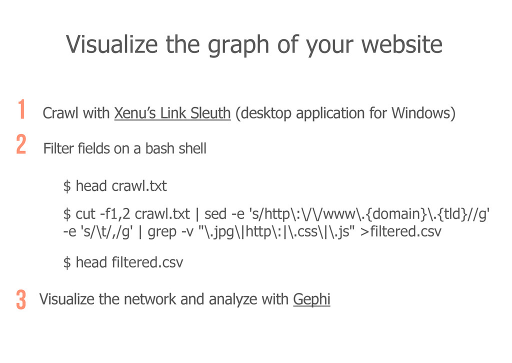 Visualize the network and analyze with Gephi Vi...