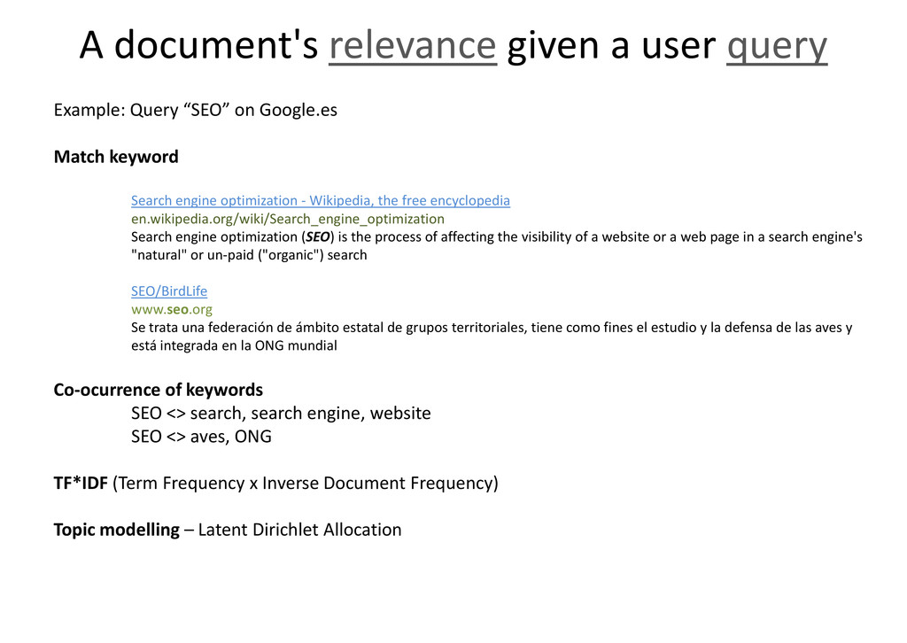 A document's relevance given a user query Examp...